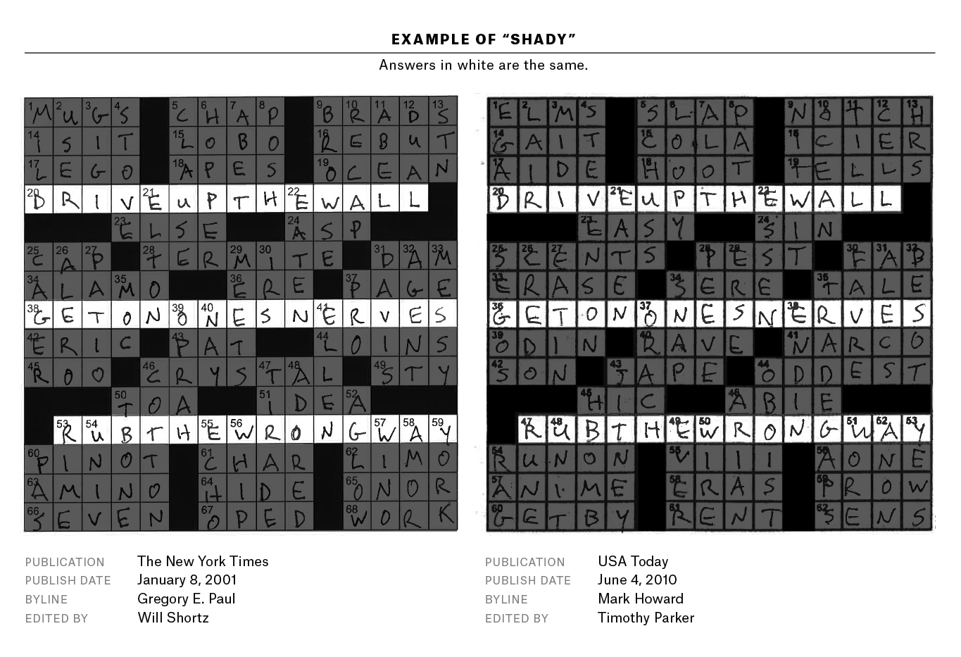 A Plagiarism Scandal Is Unfolding In The Crossword World - Boston Globe Crossword Puzzle Printable