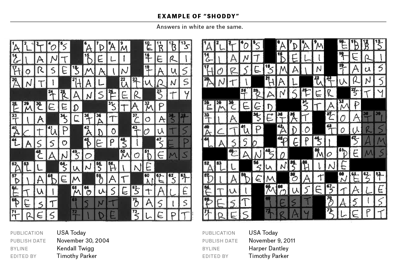 A Plagiarism Scandal Is Unfolding In The Crossword World - Printable Crossword Puzzles Globe And Mail