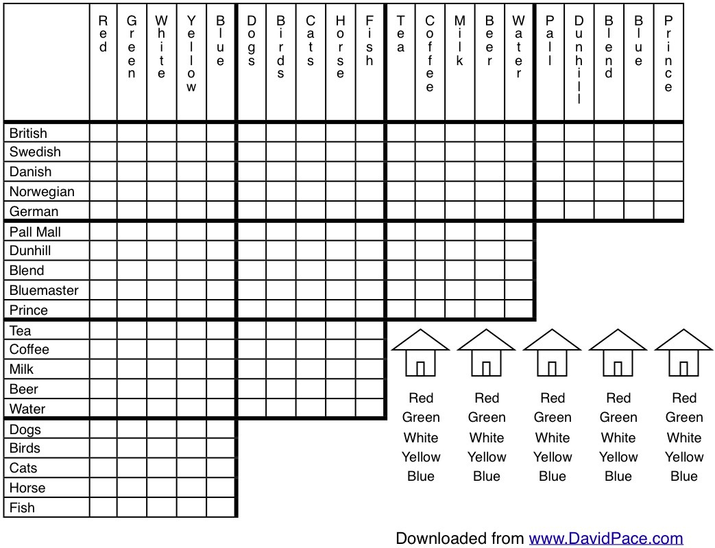 Albert Einstein's Logic Puzzle, Maybe   David Pace - Printable Grid Puzzles