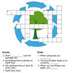 Beautiful Easy Printable Crossword Puzzles | Www.pantry Magic   Printable Crossword Puzzle Of The Day