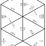 Engaging Math: Tarsia Puzzle   Fractions,decimals And Percents   Printable Tarsia Puzzle