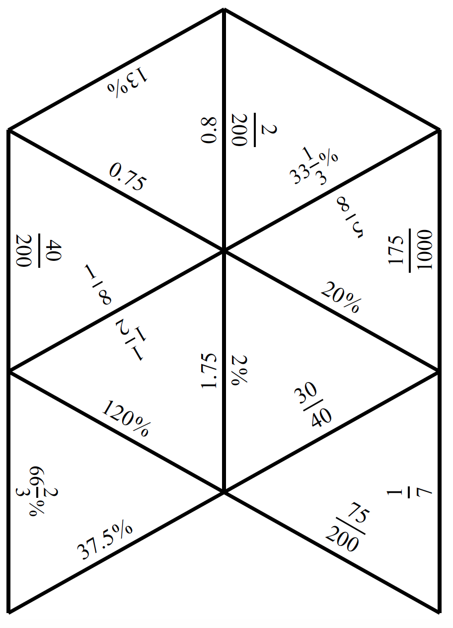 Engaging Math: Tarsia Puzzle - Fractions,decimals And Percents - Printable Tarsia Puzzle