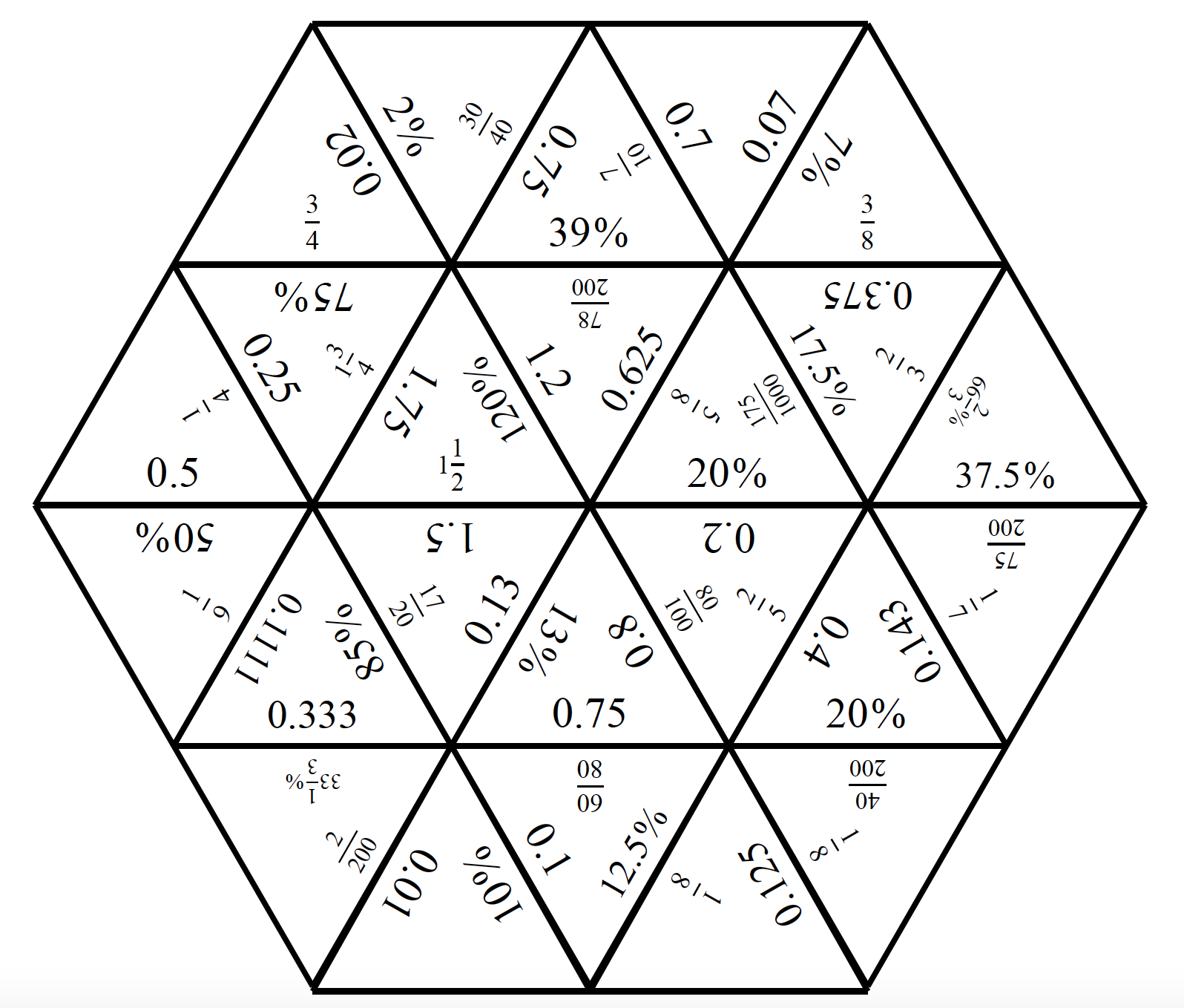 Engaging Math: Tarsia Puzzle - Fractions,decimals And Percents - Printable Tarsia Puzzles