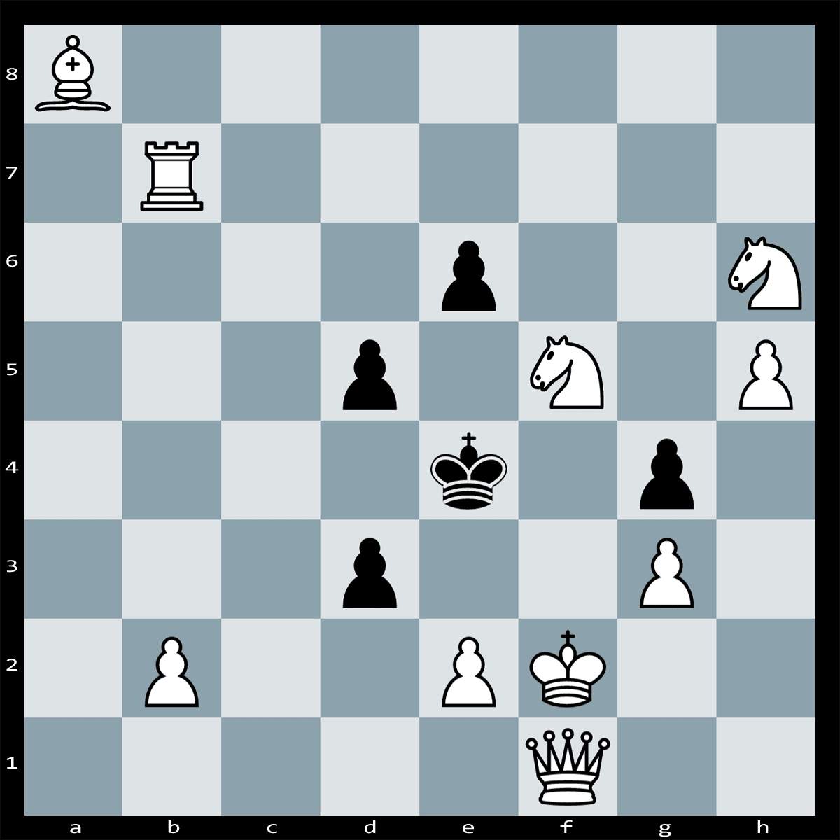 Hard Chess Puzzles – Solve Most Difficult Chess Puzzles - Printable Chess Puzzles