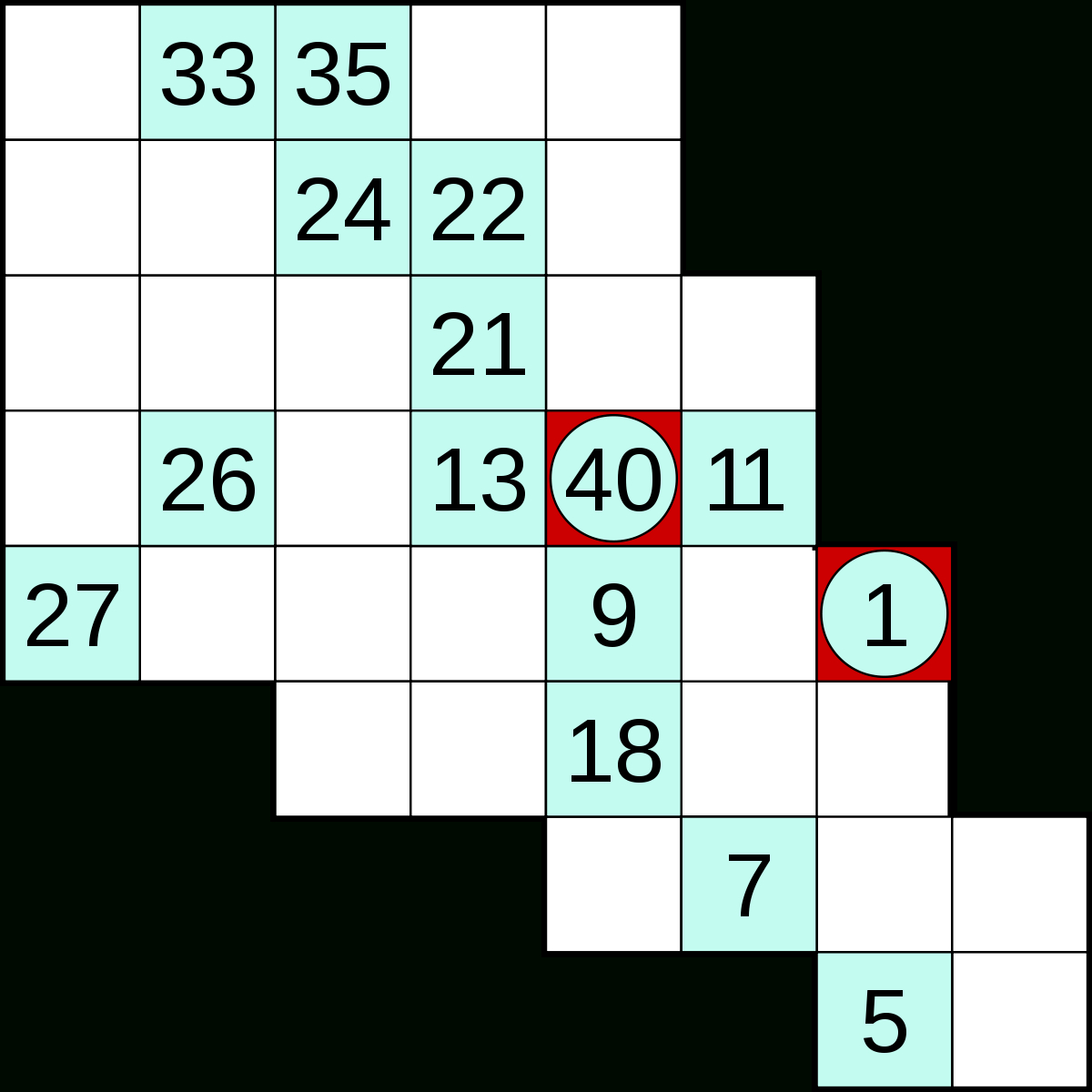 Hidato - Wikipedia - Printable Numbrix Puzzles Parade