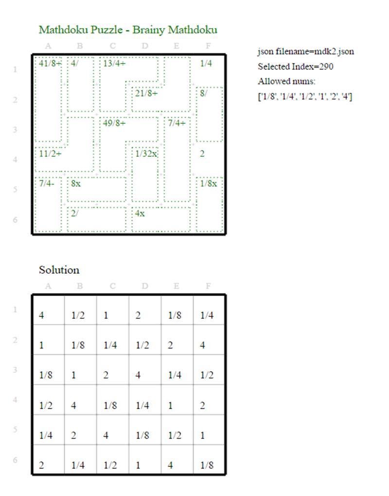 Mathdoku With Fraction (11-13-14) Soluton | Brainy Mathdoku | Fun - Printable Puzzles For Inmates