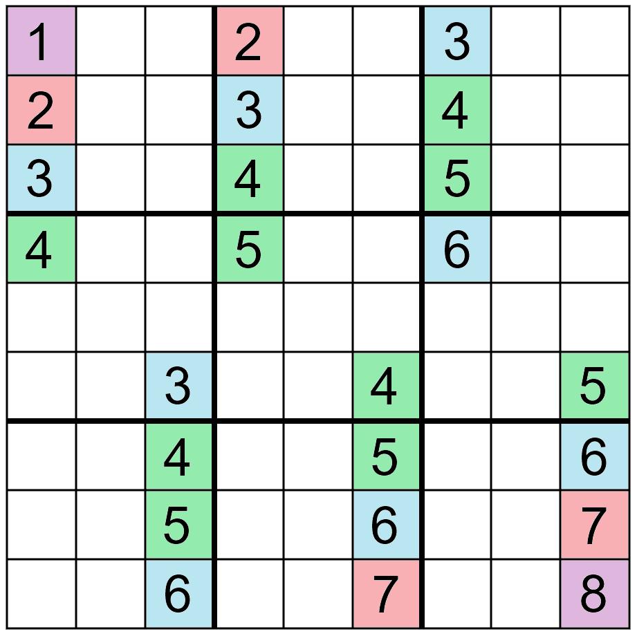 Mathematics Of Sudoku - Wikipedia - Printable Kenken Puzzle 7X7