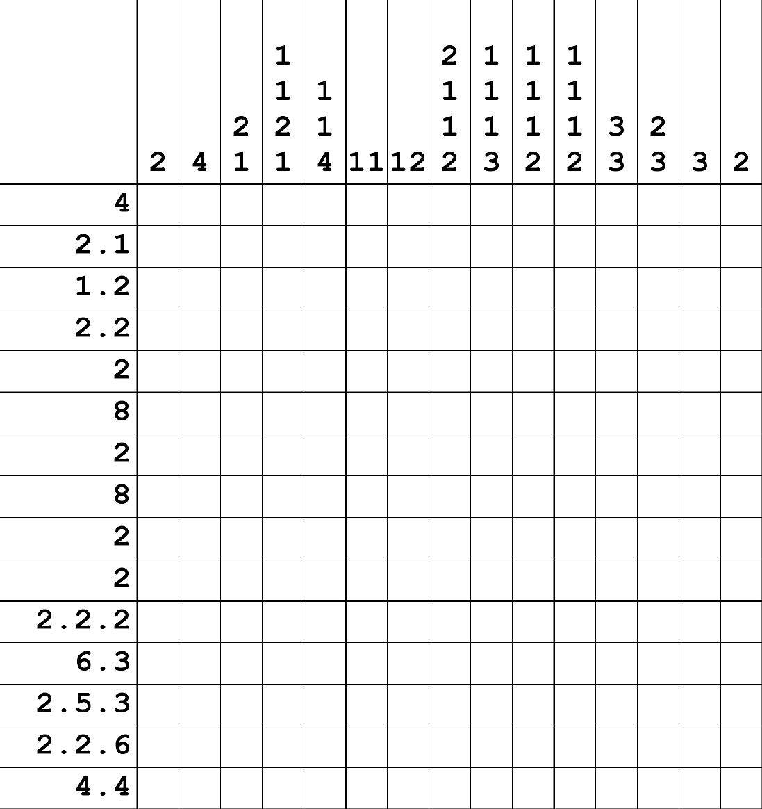 Nonograms - Printable Hanjie Puzzles Free