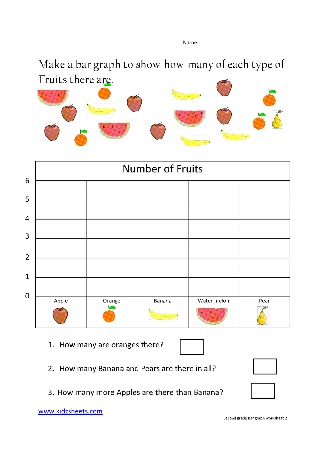 Second Grade Bar Graph | Grade 2 | Kids Math Worksheets, Math - Printable Graphing Puzzles